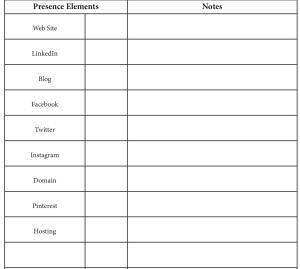 Online Presence Assessment